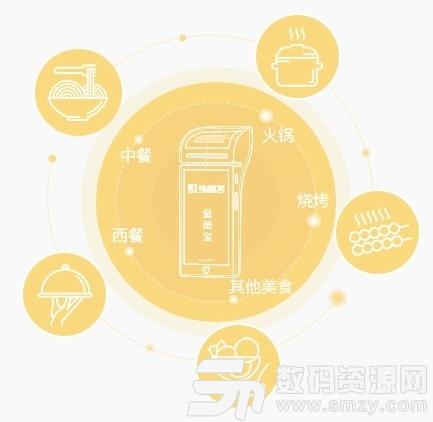 快享付收银软件中文版下载
